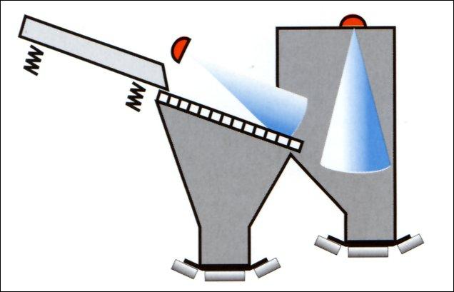 System mgłowy - sita