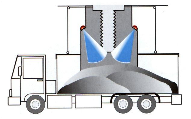 System mgłowy - załadunek samochodów